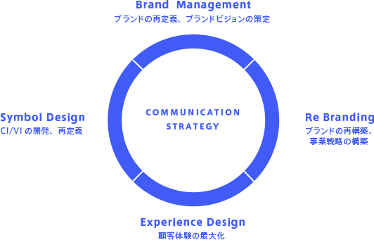 brand_graph